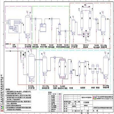 制氮机系统-氮气机的组成(工艺流程)